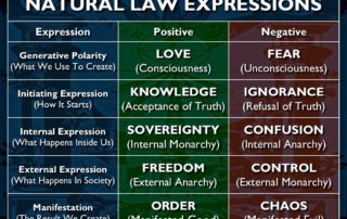 expressions of natural law